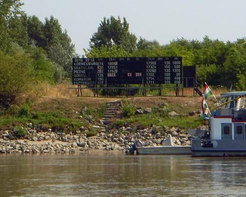 Wasserstandsinfo Donau