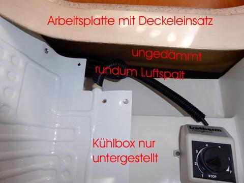 Kühlbox ungedämmt